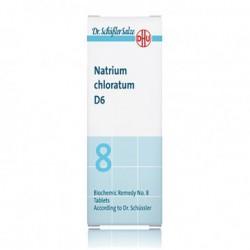 NATRIUM CHLORATUM D6 COMPRIMIDOS 80